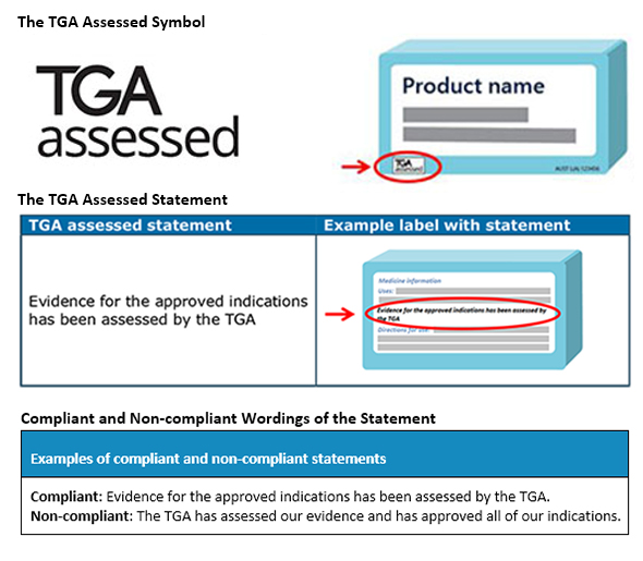 TGA Assessed Claim on Medicine Labels - What You Need to Know?