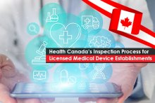 Health Canada's Inspection Process for Licensed Medical Device Establishments