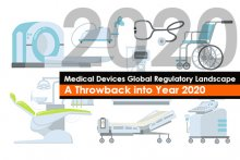 Medical Devices Global Regulatory Landscape - A Throwback into Year 2020